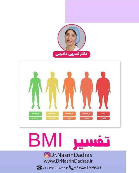تفسیر BMI